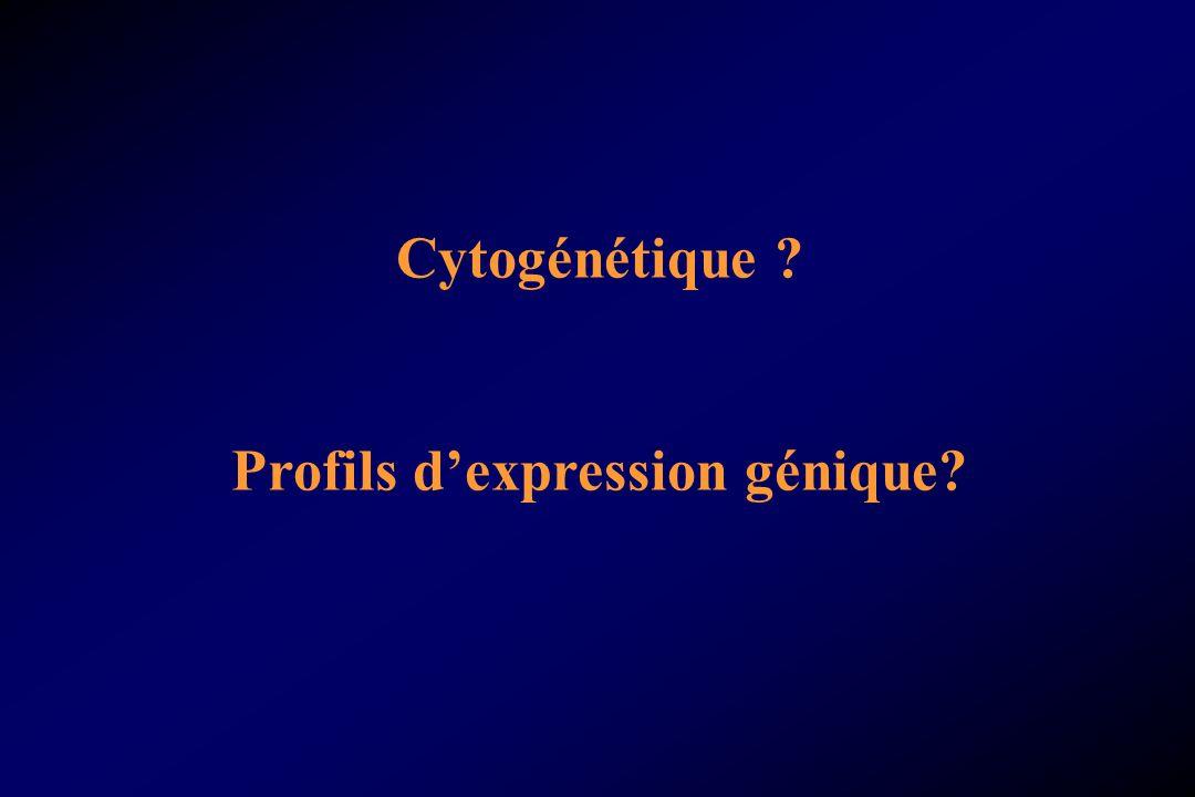 Profils d'expression génique