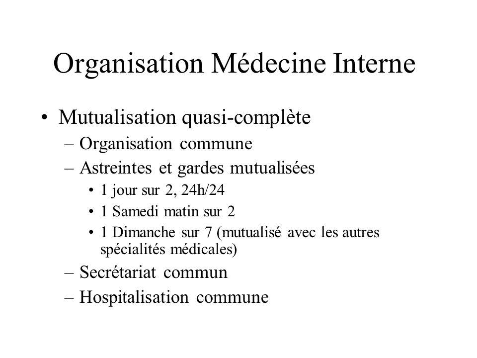 Organisation Médecine Interne