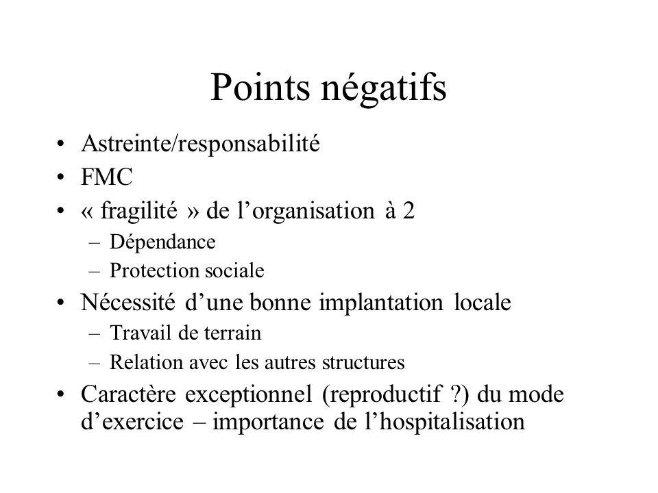 Points négatifs Astreinte/responsabilité FMC