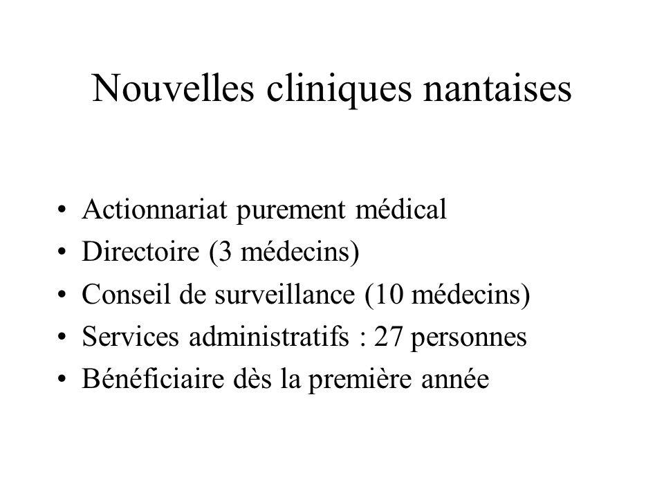 Nouvelles cliniques nantaises