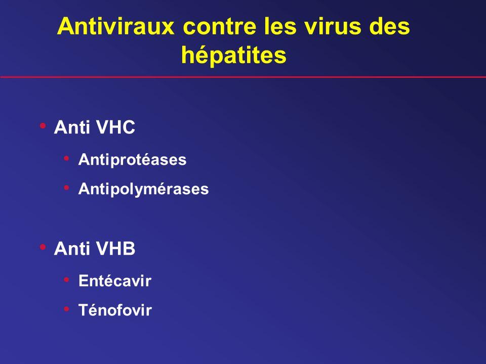 Antiviraux contre les virus des hépatites