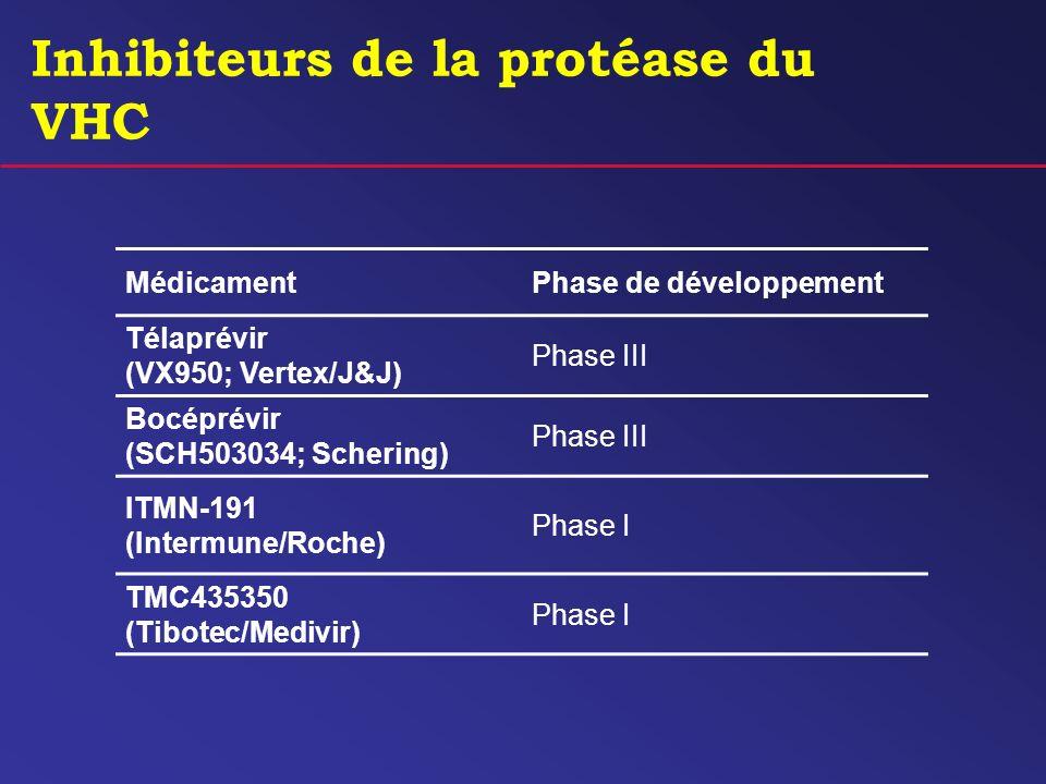 Inhibiteurs de la protéase du VHC