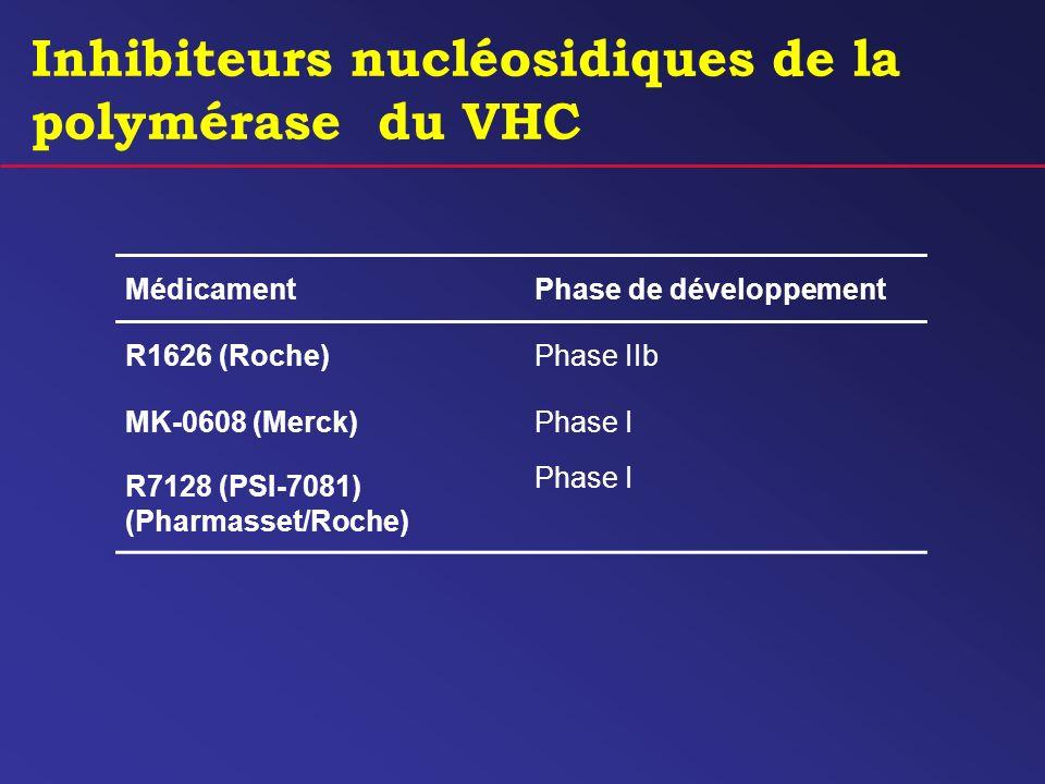 Inhibiteurs nucléosidiques de la polymérase du VHC