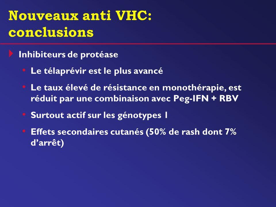 Nouveaux anti VHC: conclusions