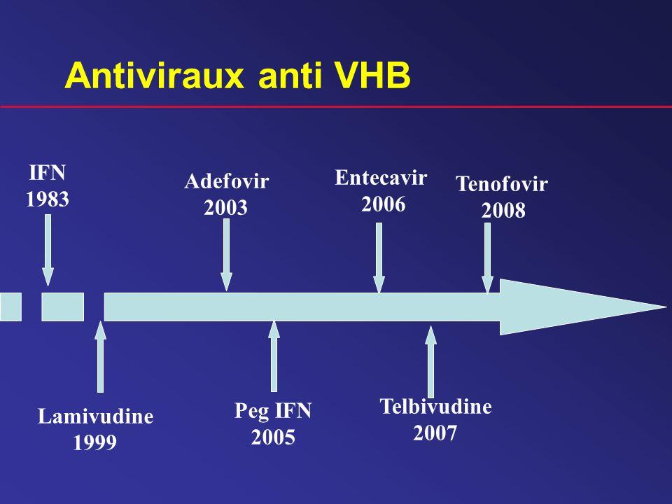Antiviraux anti VHB IFN Adefovir Entecavir Tenofovir 1983 2003 2006