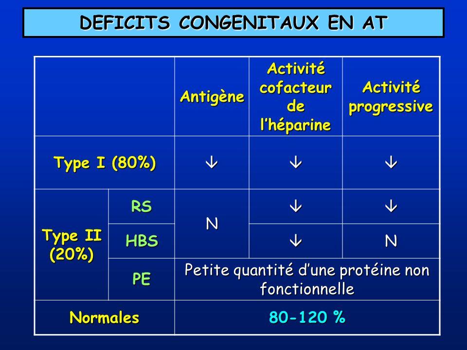 DEFICITS CONGENITAUX EN AT Activité cofacteur de l'héparine