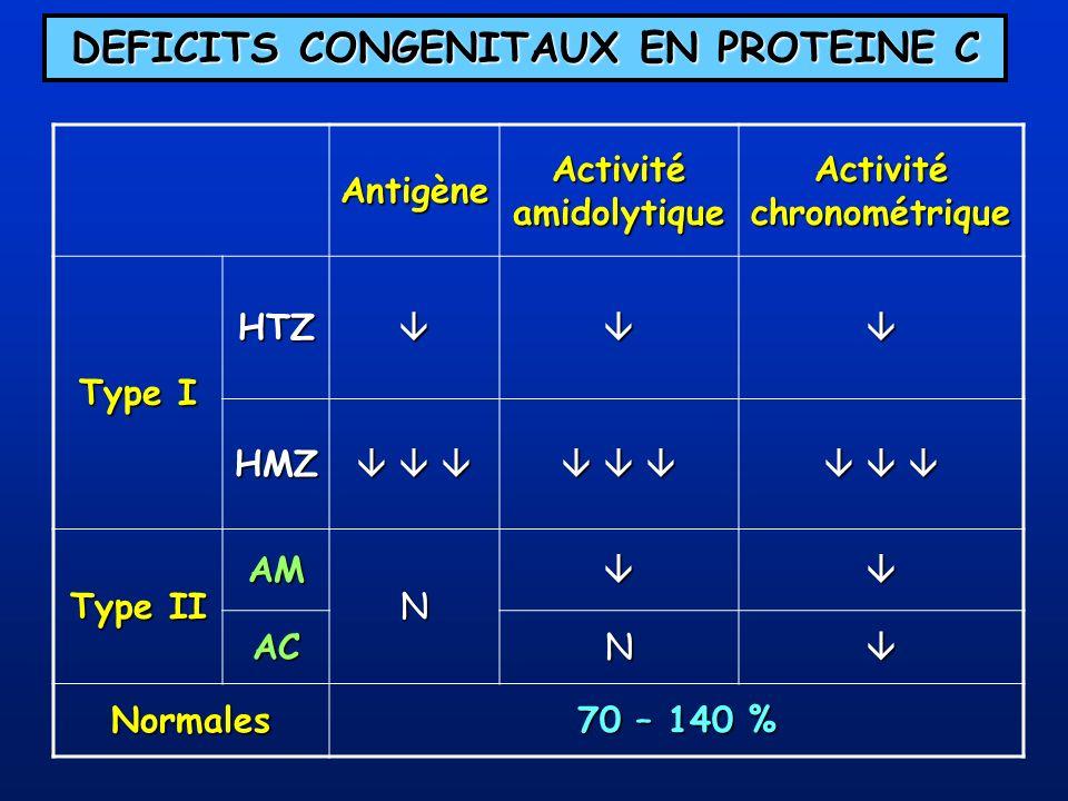 DEFICITS CONGENITAUX EN PROTEINE C