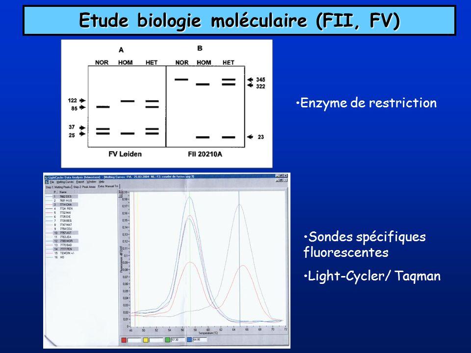 Etude biologie moléculaire (FII, FV)