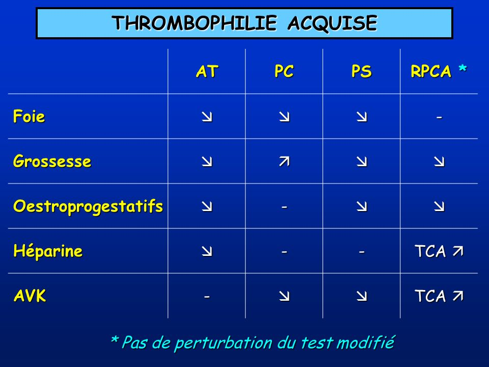 THROMBOPHILIE ACQUISE
