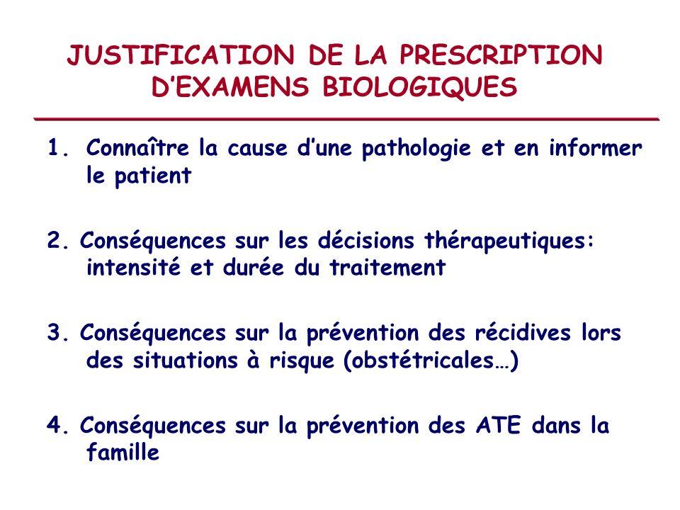 JUSTIFICATION DE LA PRESCRIPTION D'EXAMENS BIOLOGIQUES
