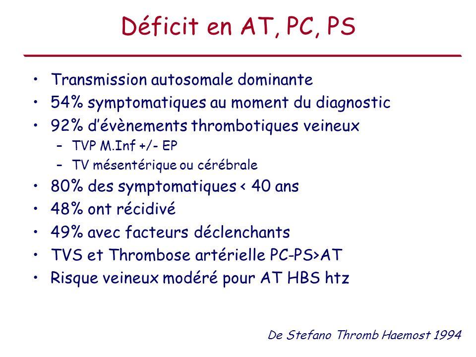 Déficit en AT, PC, PS Transmission autosomale dominante