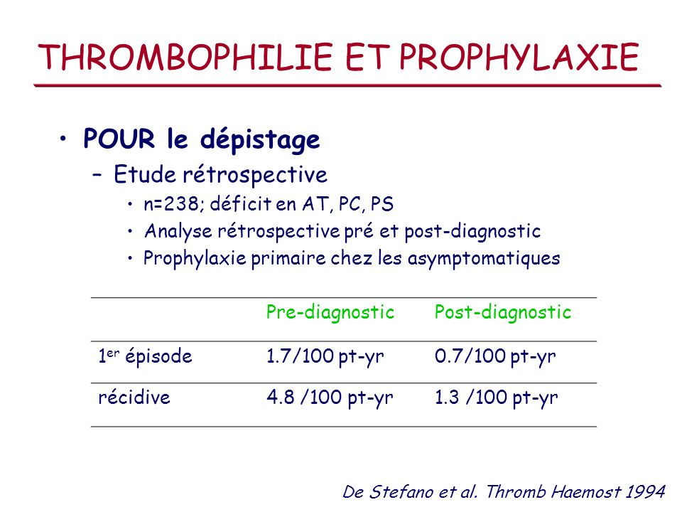 THROMBOPHILIE ET PROPHYLAXIE