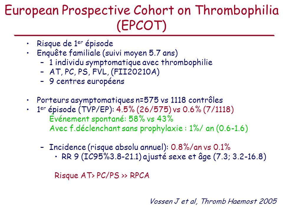 European Prospective Cohort on Thrombophilia (EPCOT)