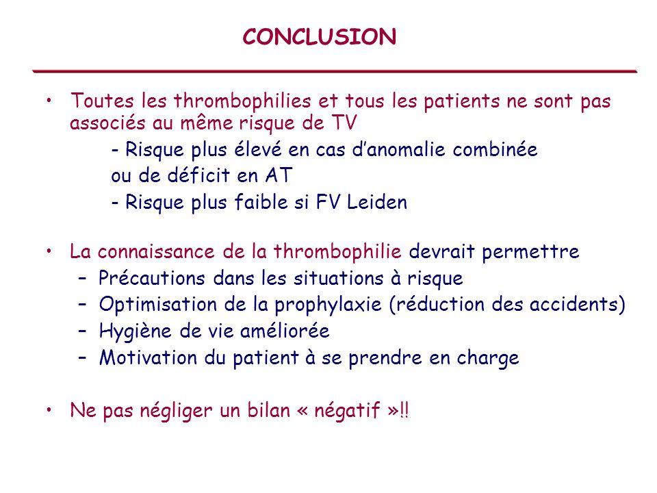 CONCLUSION Toutes les thrombophilies et tous les patients ne sont pas associés au même risque de TV.