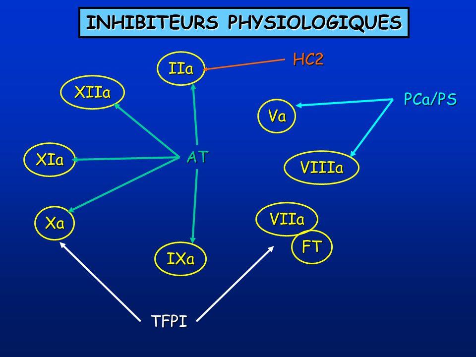 INHIBITEURS PHYSIOLOGIQUES