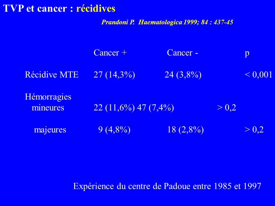TVP et cancer : récidives