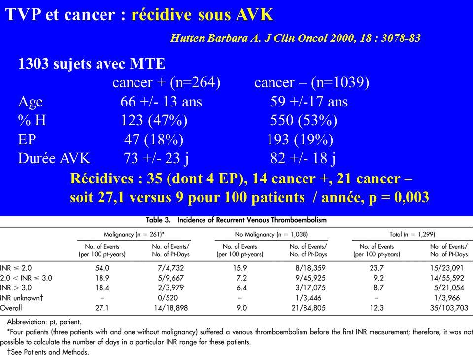 TVP et cancer : récidive sous AVK
