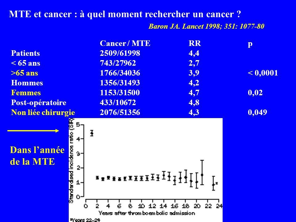MTE et cancer : à quel moment rechercher un cancer