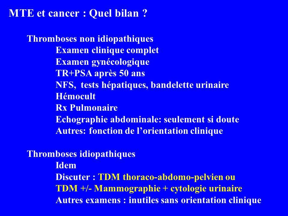 MTE et cancer : Quel bilan