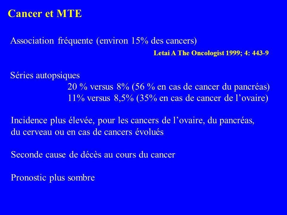 Cancer et MTE Association fréquente (environ 15% des cancers)