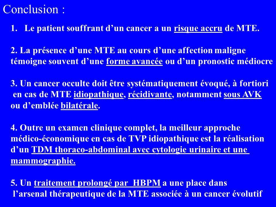 Conclusion :Le patient souffrant d'un cancer a un risque accru de MTE. 2. La présence d'une MTE au cours d'une affection maligne.