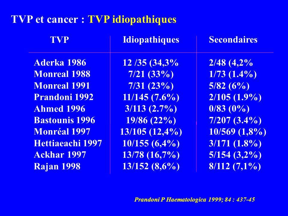TVP et cancer : TVP idiopathiques