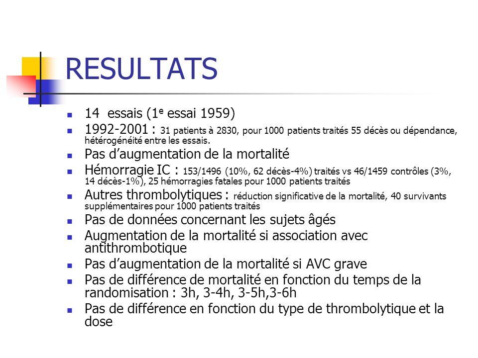 RESULTATS 14 essais (1e essai 1959)