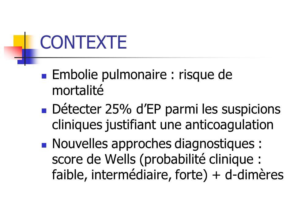CONTEXTE Embolie pulmonaire : risque de mortalité