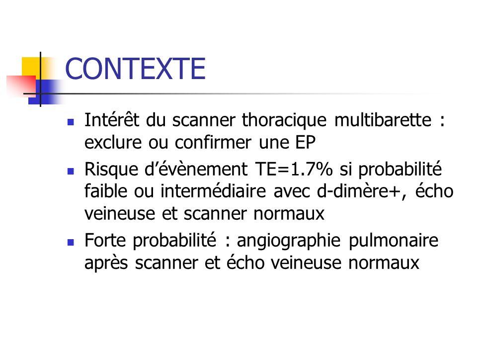 CONTEXTE Intérêt du scanner thoracique multibarette : exclure ou confirmer une EP.