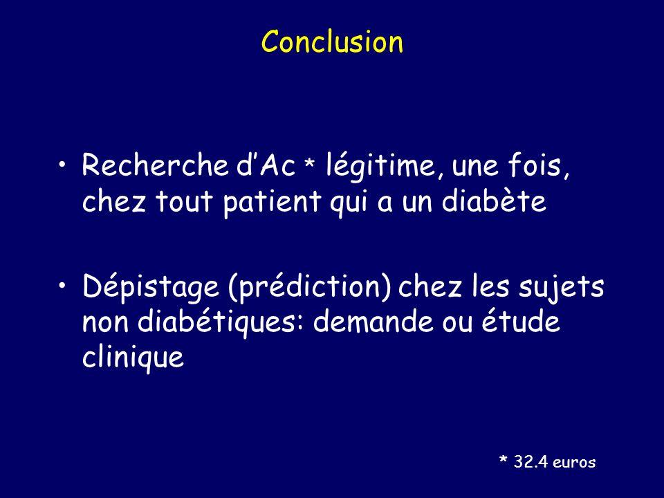 Conclusion Recherche d'Ac * légitime, une fois, chez tout patient qui a un diabète.