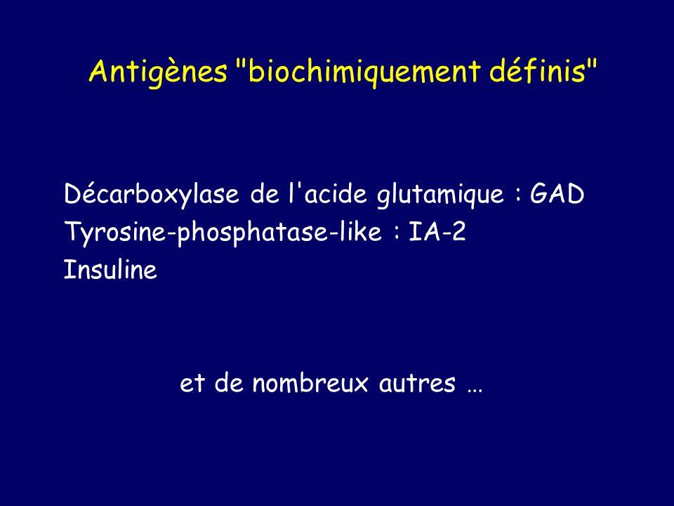 Antigènes biochimiquement définis