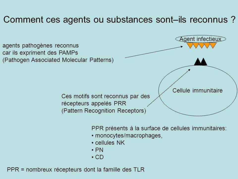 Comment ces agents ou substances sont–ils reconnus