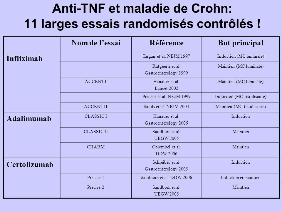Anti-TNF et maladie de Crohn: 11 larges essais randomisés contrôlés !