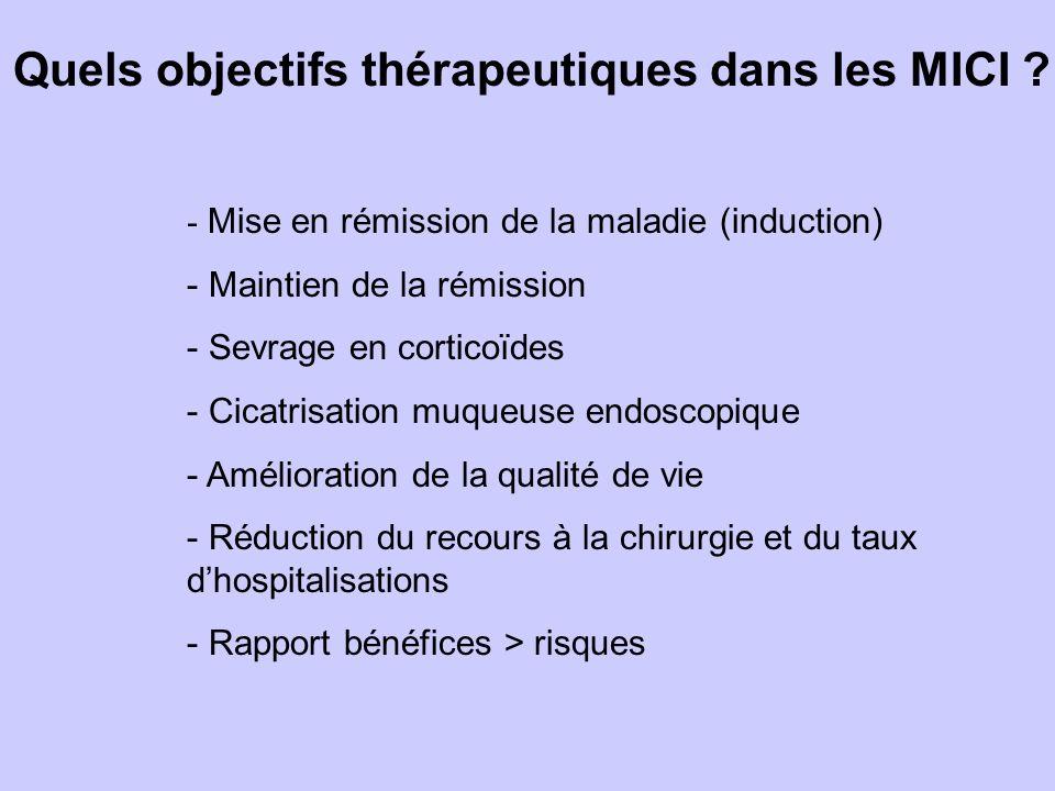 Quels objectifs thérapeutiques dans les MICI