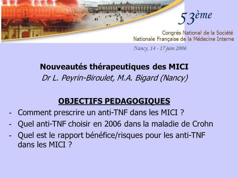 Nouveautés thérapeutiques des MICI OBJECTIFS PEDAGOGIQUES