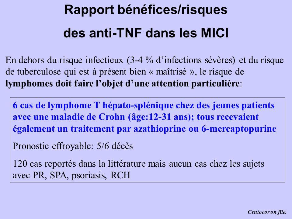 Rapport bénéfices/risques des anti-TNF dans les MICI