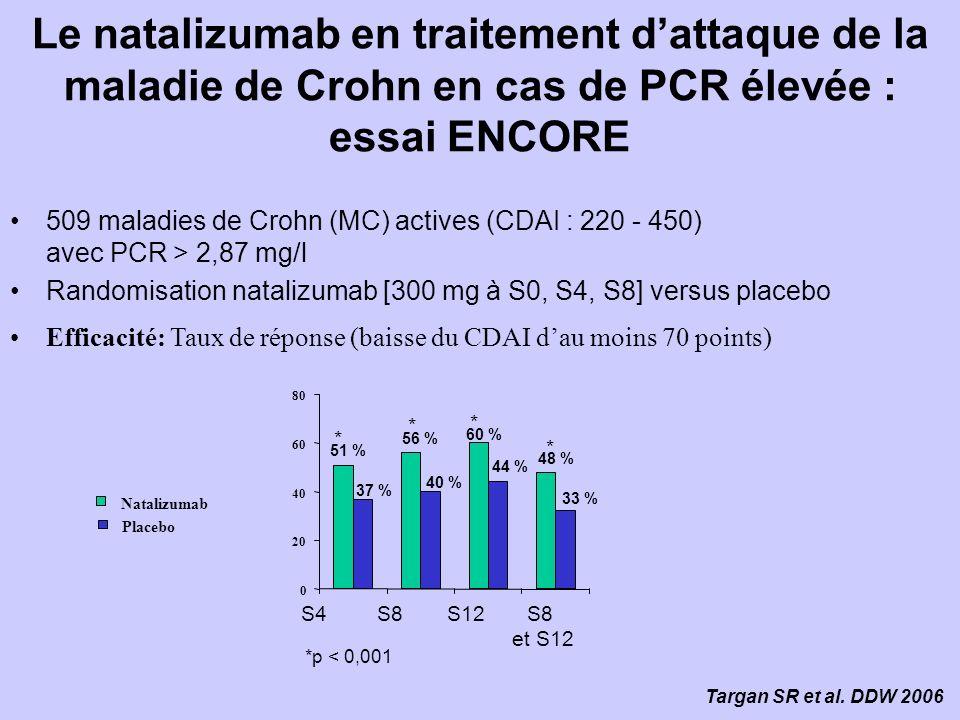Le natalizumab en traitement d'attaque de la maladie de Crohn en cas de PCR élevée : essai ENCORE