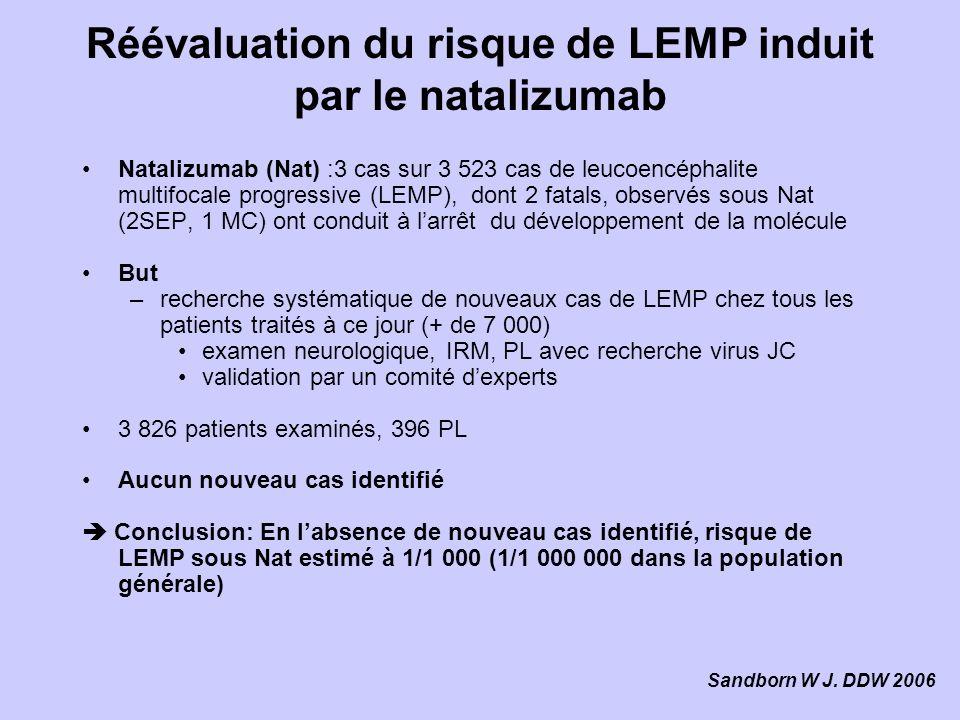 Réévaluation du risque de LEMP induit par le natalizumab
