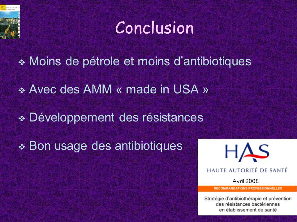 Conclusion Moins de pétrole et moins d'antibiotiques