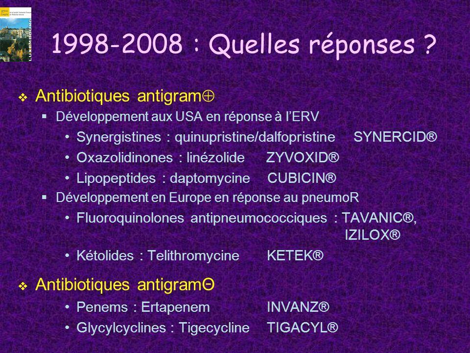 1998-2008 : Quelles réponses Antibiotiques antigram