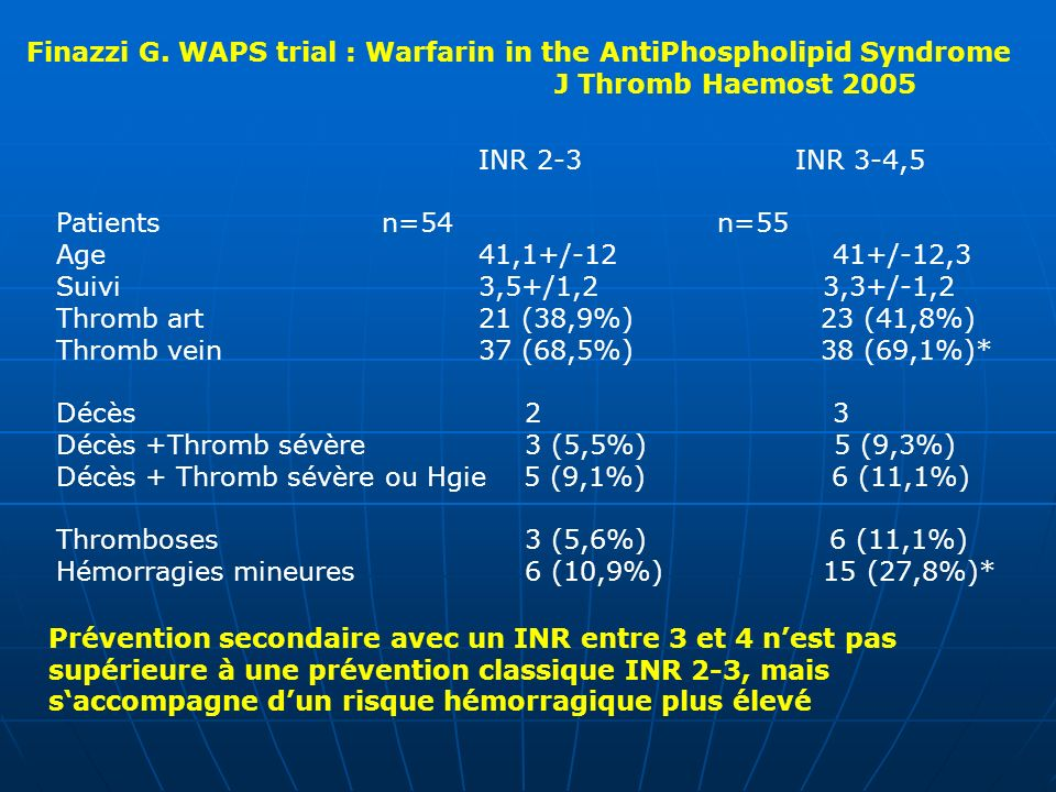 Finazzi G. WAPS trial : Warfarin in the AntiPhospholipid Syndrome