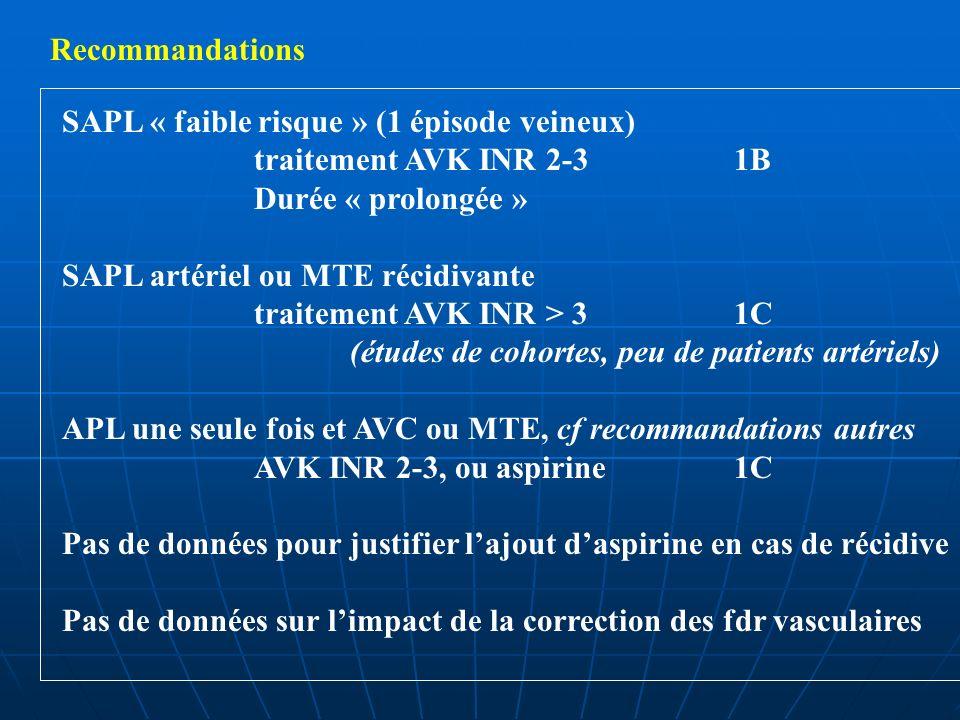 Recommandations SAPL « faible risque » (1 épisode veineux) traitement AVK INR 2-3 1B. Durée « prolongée »