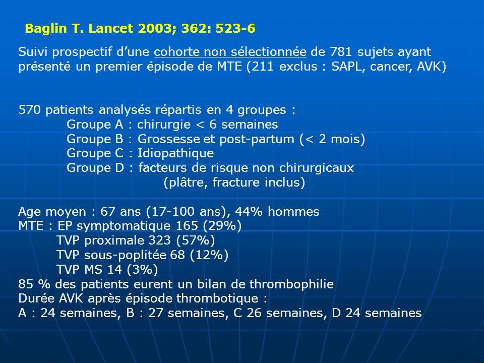 Baglin T. Lancet 2003; 362: 523-6 Suivi prospectif d'une cohorte non sélectionnée de 781 sujets ayant.