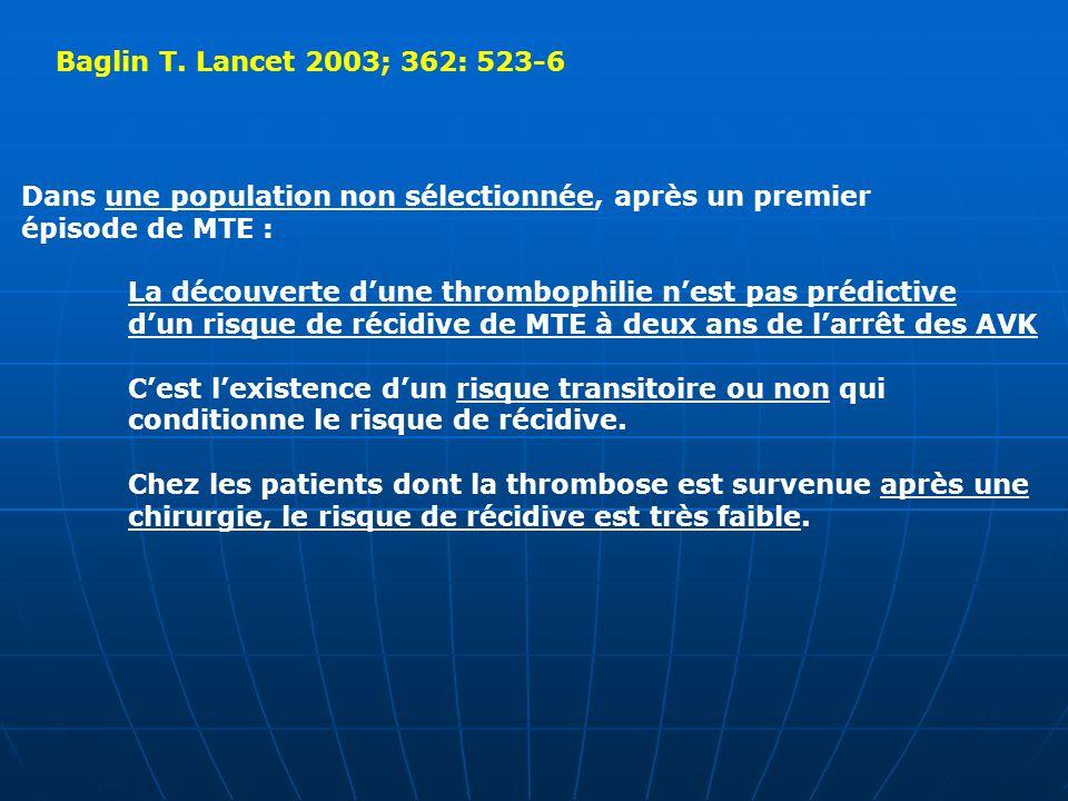 Baglin T. Lancet 2003; 362: 523-6 Dans une population non sélectionnée, après un premier. épisode de MTE :
