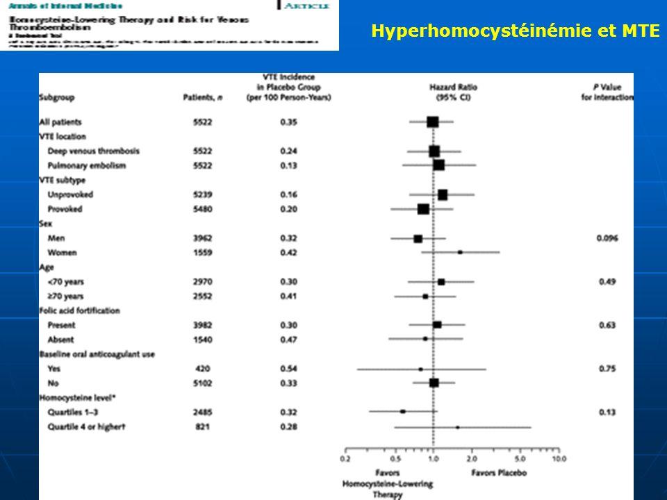 Hyperhomocystéinémie et MTE