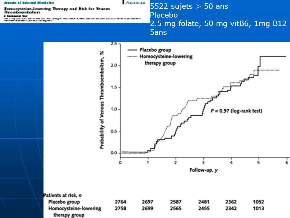 5522 sujets > 50 ans Placebo 2.5 mg folate, 50 mg vitB6, 1mg B12 5ans