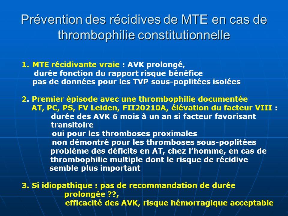 Prévention des récidives de MTE en cas de thrombophilie constitutionnelle
