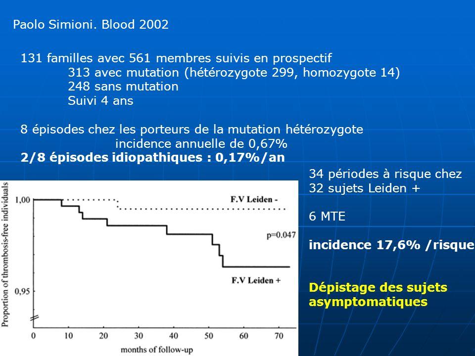 Paolo Simioni. Blood 2002 131 familles avec 561 membres suivis en prospectif. 313 avec mutation (hétérozygote 299, homozygote 14)
