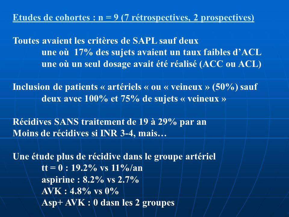 Etudes de cohortes : n = 9 (7 rétrospectives, 2 prospectives)