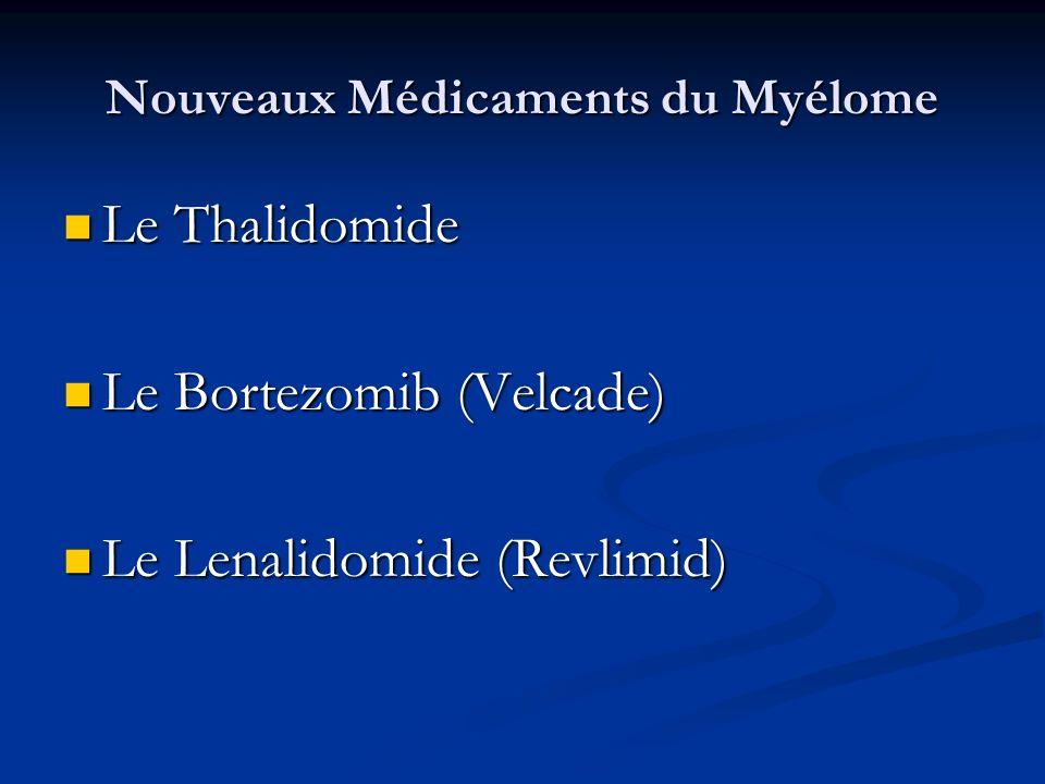Nouveaux Médicaments du Myélome